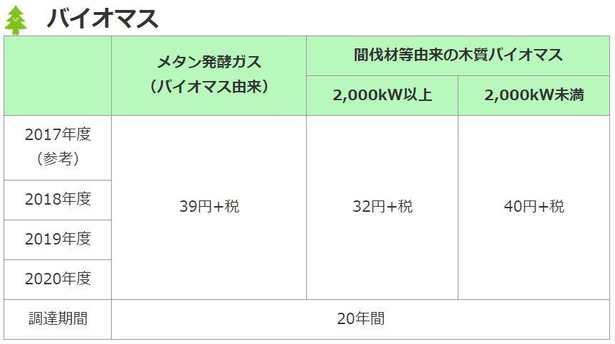 bio-price01.jpg