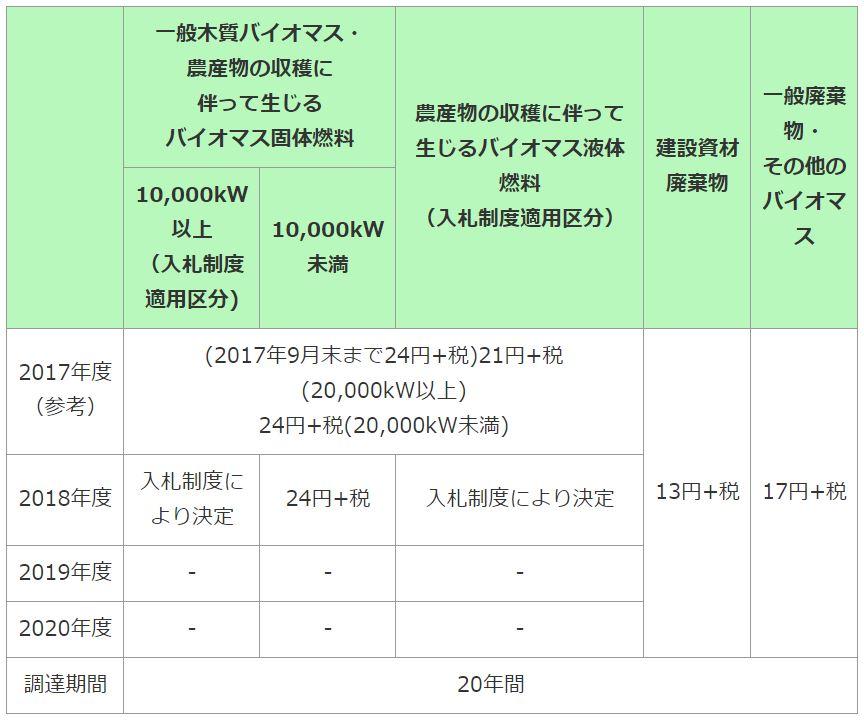 bio-price02.jpg